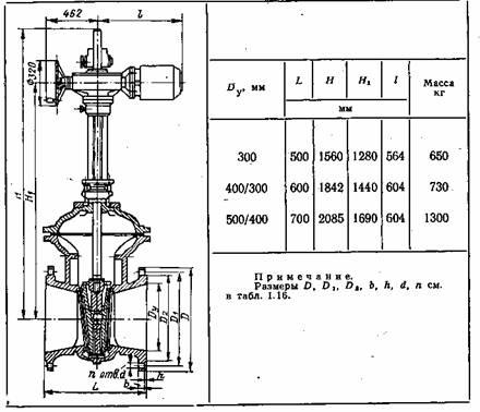Трубопроводная арматура, Справочное пособие, Вентили, Клапан…